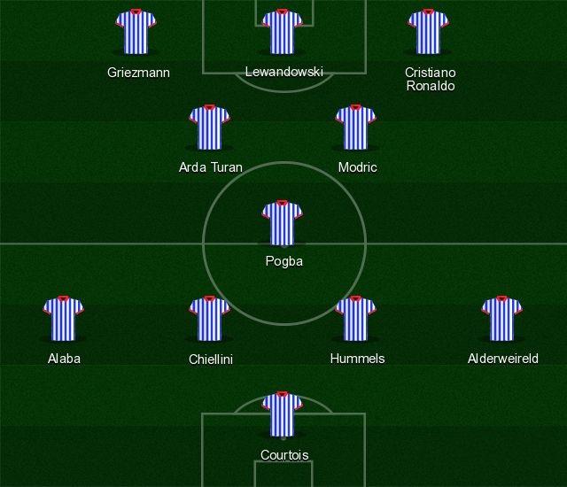 equipe type euro 2016