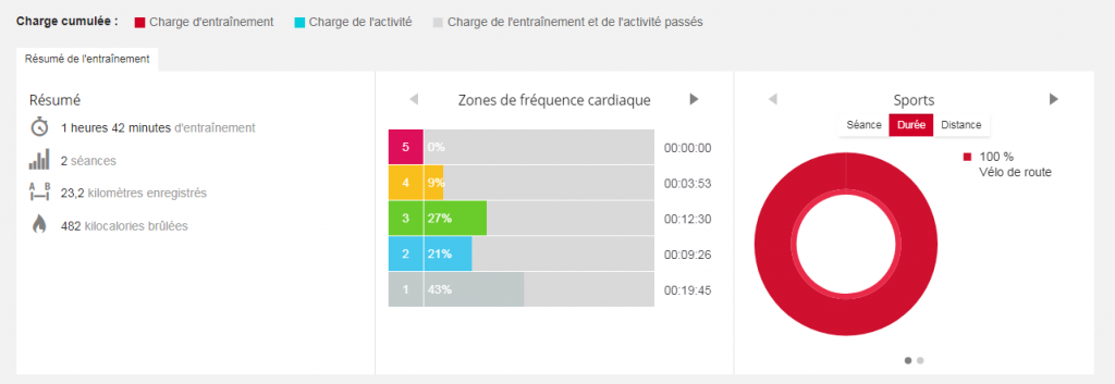 appuyer pour analyser un application